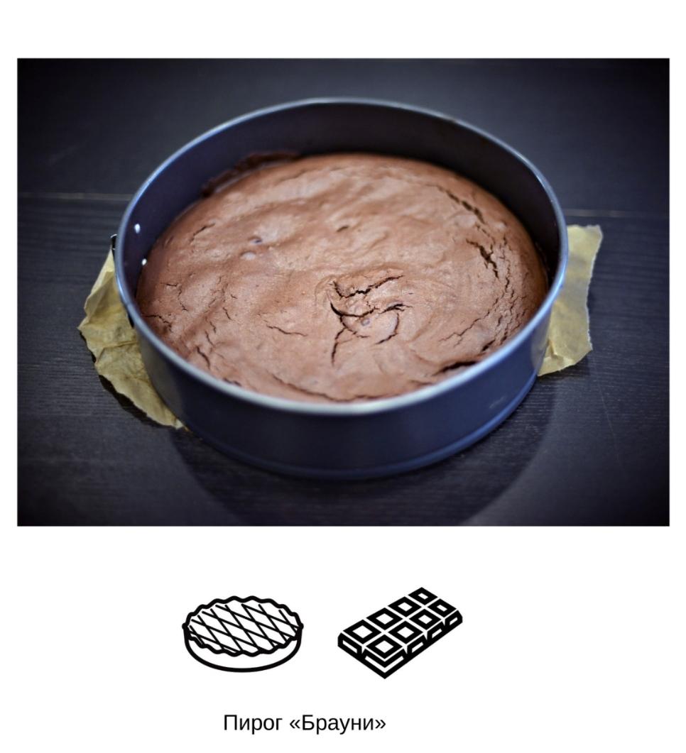 Готовим брауни: символьный рецепт и жесты, которые могут пригодиться на кухне